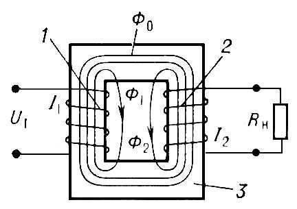 ищу схему осциллографа для проверки обмоток трансформаторов ел 1 - Практическая схемотехника.