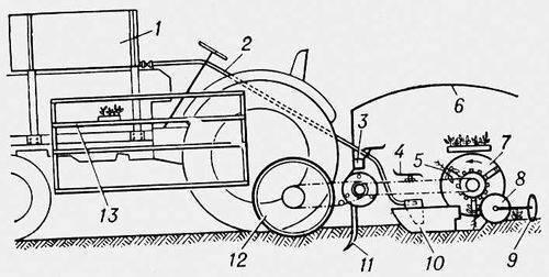 В СССР применяют только навесные Р. Технологическая схема рассадопосадочной машины: 1 - бак для воды; 2 - трубопровод...