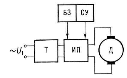 Схема ионного электропривода с двигателем постоянного тока: U1...