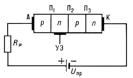 Все о реле и релейной защите - Тиристор - Термины и определения.
