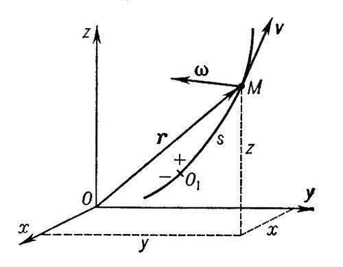 Кинематика (от греч. kinema, родительный падеж kinematos - движение) раздел механики (См. Механика), посвященный...