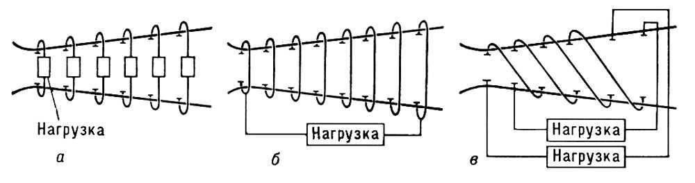 Магнитогидродинамический генератор (схема соединения электродов) (изображение) .