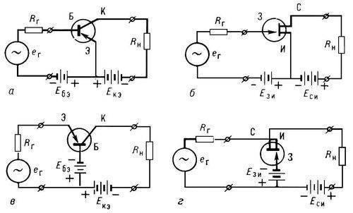 Рис. 2. Принципиальные схемы усилителей на биполярных и полевых транзисторах: с общим эмиттером (а), общим истоком (б)...