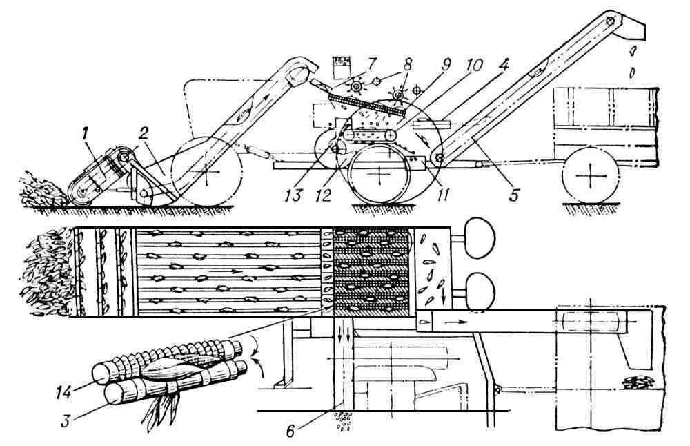 Очиститель початков кукурузы (технологическая схема): 1 - подборщик; 2 - загрузочный транспортёр; 3...