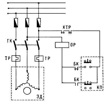 Схема нереверсивного магнитного пускателя: ГК - главные контакты; КТР - контакты теплового реле; ОР...
