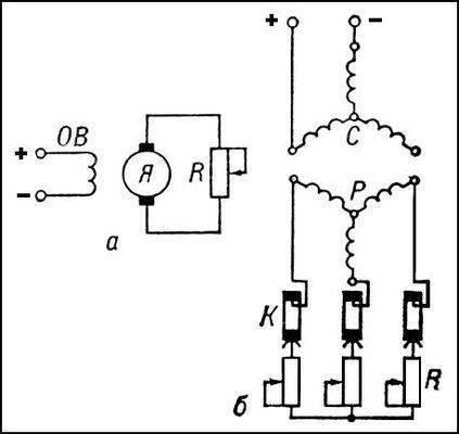 Рис. 1. Электрические схемы включения двигателей постоянного (а) и переменного (б) тока (асинхронного) .