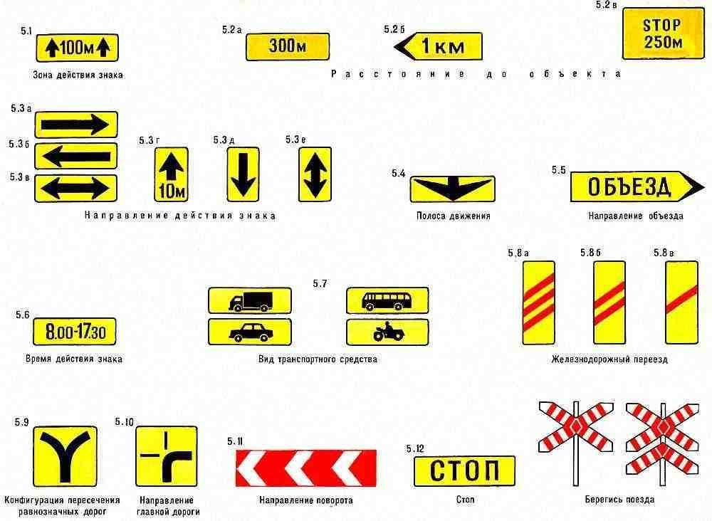 Дорожные знаки.