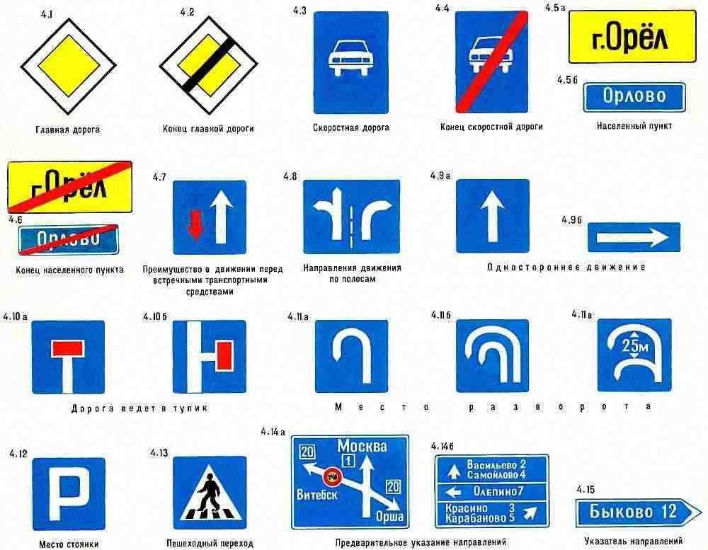 Дорожные знаки, обучение, пдд Сайт www.avtogai.ru - это помощник всем...