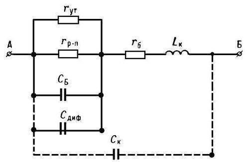 Рис.3.Полупроводниковый диода с р-n -переходом.