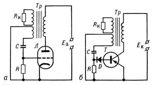 Типовая схема блокинг-генератора: а - с электронной лампой Л; б - с транзистором Т. На схеме: Rн- сопротивление...