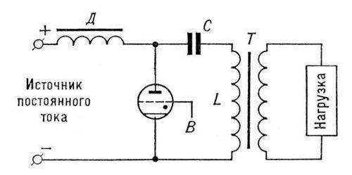 принципиальные электрические схемы инверторных сварочных аппаратов - Микросхемы.
