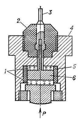 Схема устройства пьезоэлектрического датчика давления: p - измеряемое давление; 1 - пьезопластины; 2...