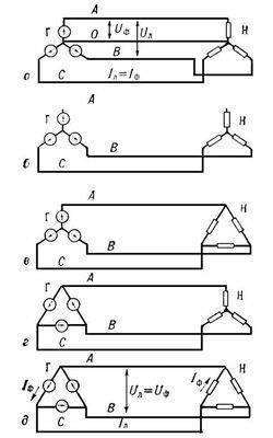 электрический ток электрическая цепь - Схемы.