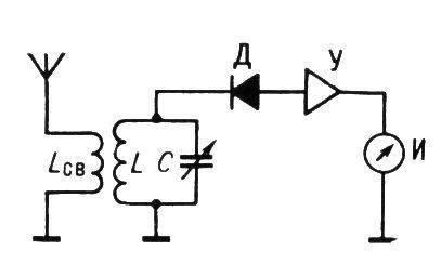 ... электрическая схема схема