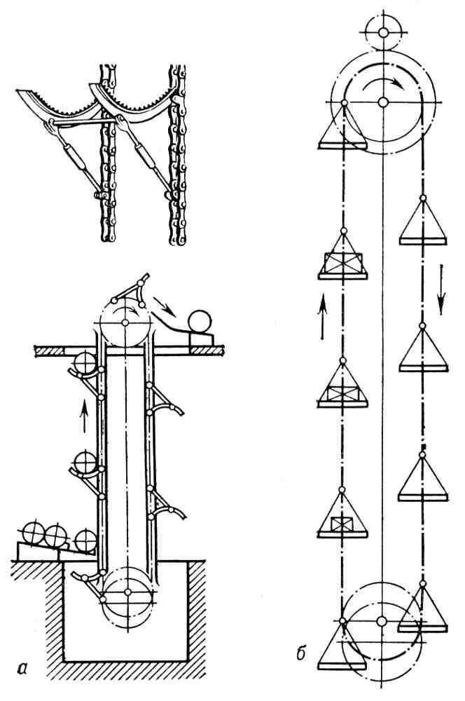 Рис. 2. Схемы вертикальных двухцепных элеваторов для штучных грузов: а - полочного; б - люлечного.