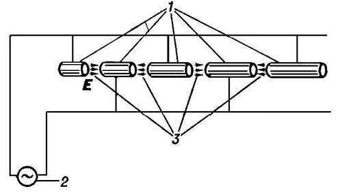 Ускоритель Видероэ (схема)