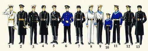 Форма одежды офицеров и мичманов вмф с