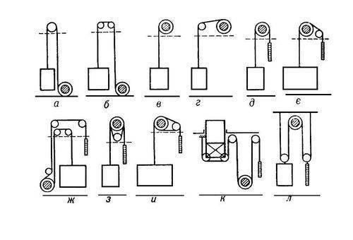 Рис. 2. Кинематические схемы лифтов: а и б - с нижним расположением лебёдки; в и г - с верхним расположением лебёдки.