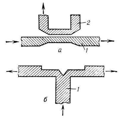 Рис. 2. Направленный ответвитель (а) и делитель мощности (б) на полосковых линиях (на схемах показаны только...