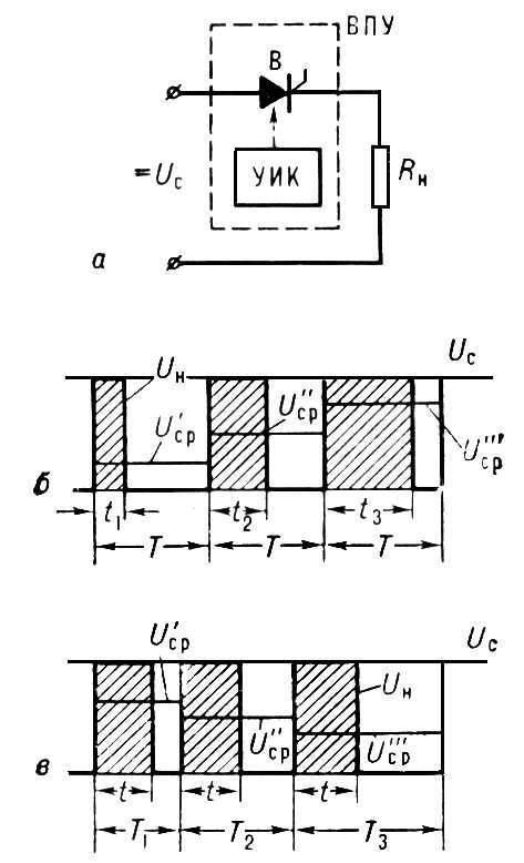 Рис. 3. Схема полупроводникового вентильного регулятора постоянного тока (а) и диаграммы его напряжений (б, в): Т...