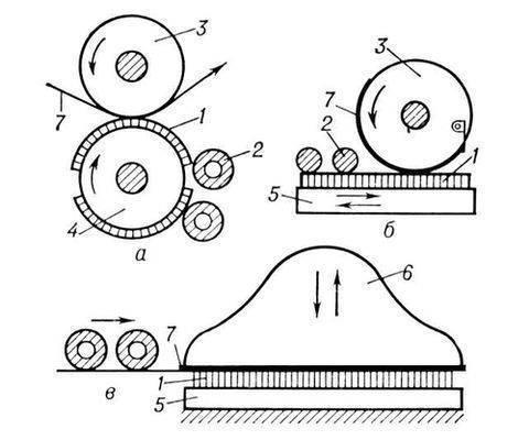Печатные аппараты (схемы построения) Иллюстрация.