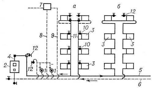 ...отопления с механическим побуждением с нижним расположением горячей разводящей линии и присоединением отопительных...