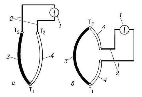 Действие Т. основано на эффекте Зеебека (см. Термоэлектрические явления).  Если контакты.