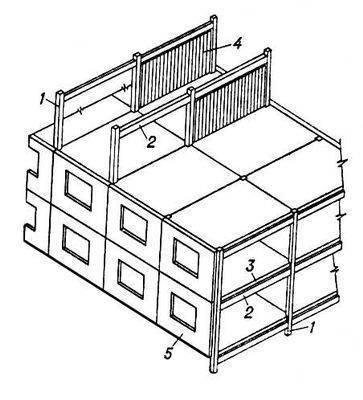 Каркасно-панельная конструктивная схема - Украинский портал Мой Дом.