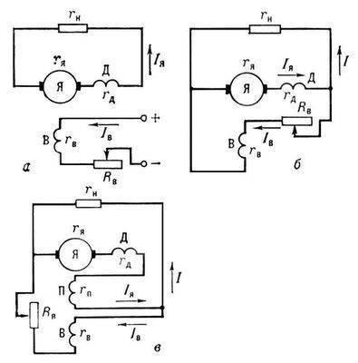 Схемы возбуждения генераторов