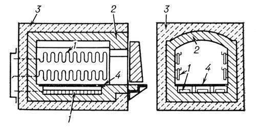 Электрические схемы установок печей сопративления.