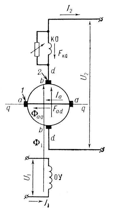 Схема электрическая принципиальная телевизоров фотон 31 тб.