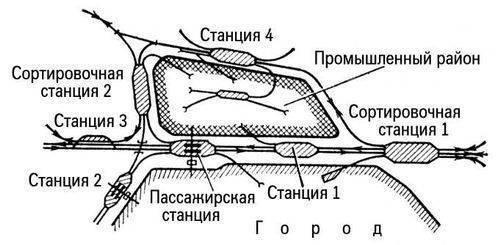 Рис. 4. Схема узла комбинированного типа. проектированию.  Лит.: Технические указания по.  Савченко И.