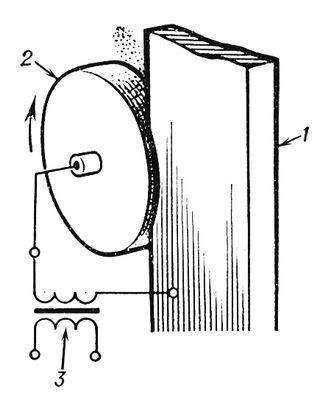 Рис. 6. Принципиальная схема электроконтактной обработки: 1 - заготовка; 2 - диск; 3 - источник питания.