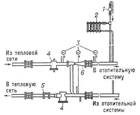 Отопления к схемы отопления схема