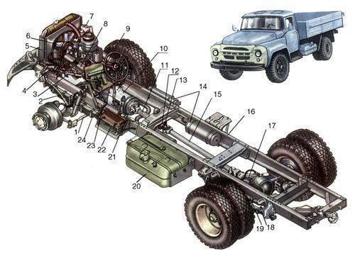 Грузовой автомобиль ЗИЛ -130: 1 - поперечная рулевая тяга; 2 - продольная рулевая тяга; 3 - вал карданной передачи...