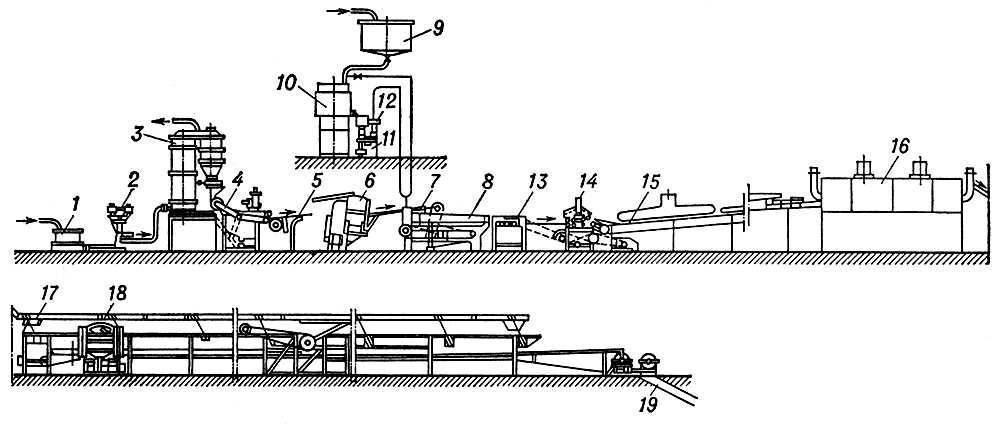 ...схема производства сырой Разработана машино аппаратурная схема производства изделий из ядер орехов с...