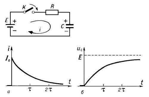 Схемы зарядно-выпрямительное устройство Бархат у3-п-12-6 3.
