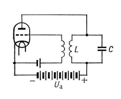 Рис. 1. Простейший ламповый генератор почти гармонических колебаний: LC - колебательный контур (С - ёмкость, L...