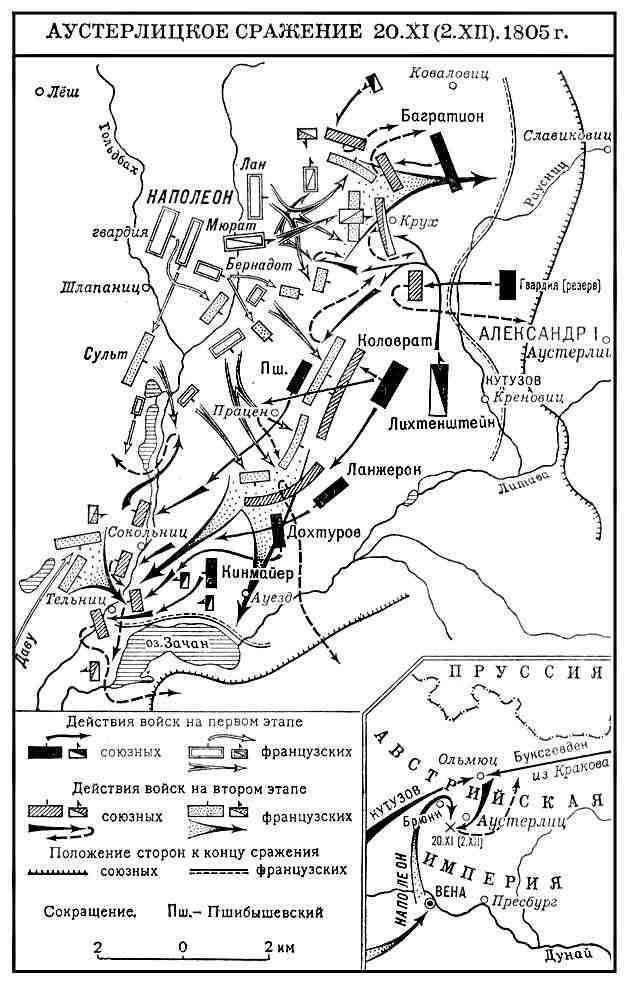 Русско австро французская война 1805