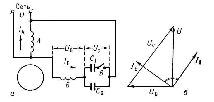 Рис 2. Схема (а) и векторная диаграмма (б) конденсаторного асинхронного двигателя: U, UБ, UC - напряжения; IA, IБ.