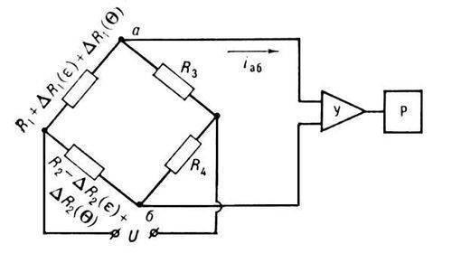 Рис. 3. Схема включения двух тензорезисторов в мостовую цепь: R sub 1/sub span style='font-family:Symbol'+/span span...