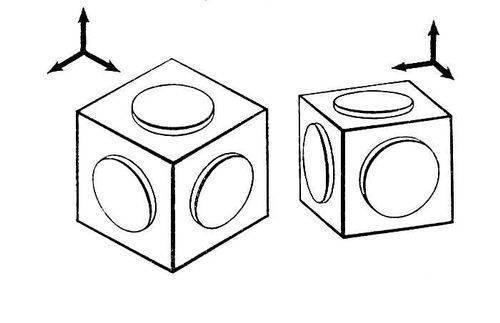 Аксонометрия (от греч. axon - ось и ...метрия (См. .метрия) способ изображения предметов на чертеже при помощи...