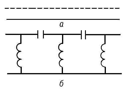Рис. 2. Схемы высокочастотного акустического фильтра а и его электрического аналога б. Источник: Большая советская...