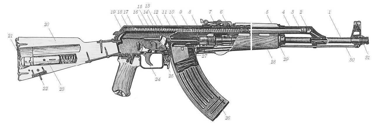 AK-47 is sent to a pension / АК-47 отправляют на пенсию.