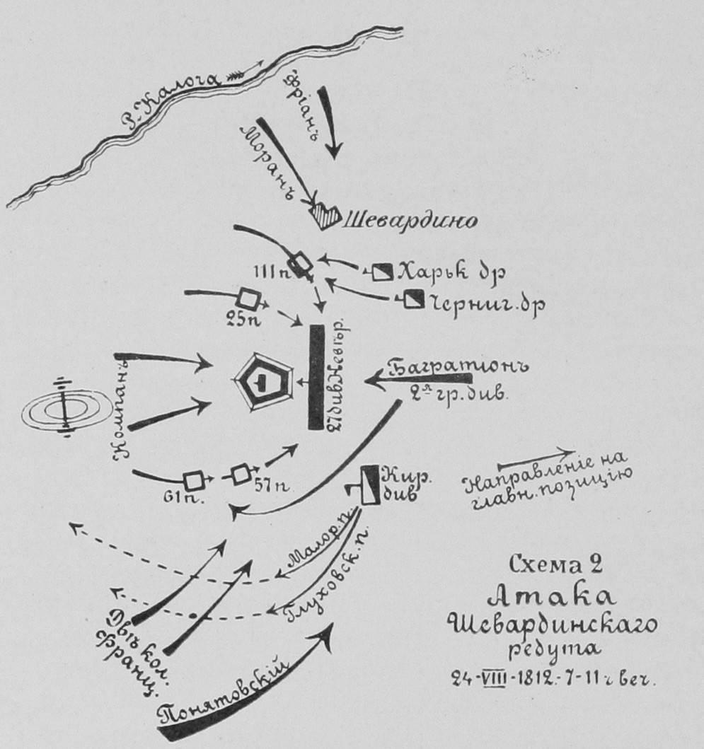 Бородинское сражение.  Атака Шевардинского редута 24 августа 1812 года, 7-11 часов вечера.