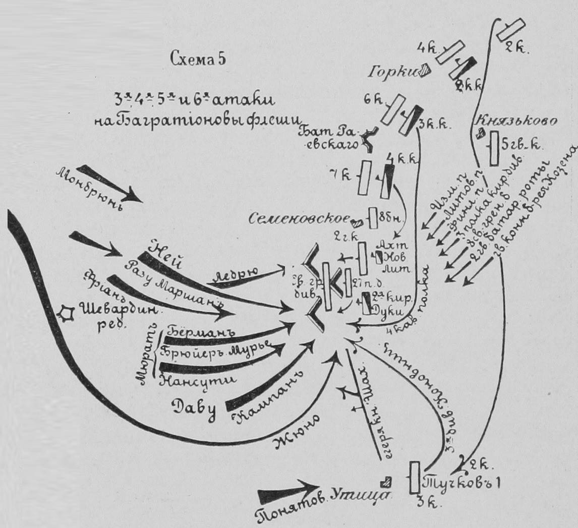 Военные: Схемы сражений.  1221.
