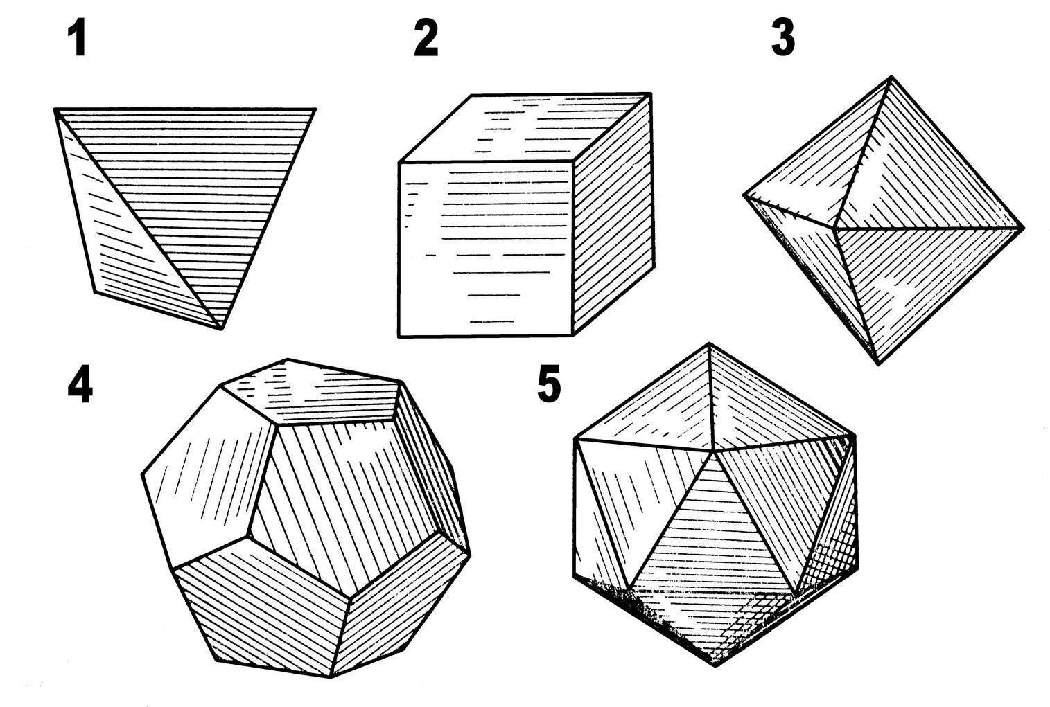 центральная симметрия рисунки: